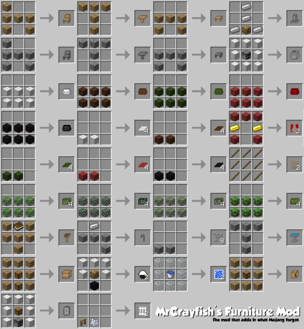 Furniture Mod Download For Minecraft 1 7 10 1 7 2 1 6 4